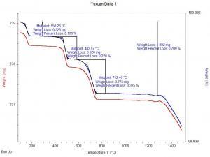 CAOX monohydrate 50-1500