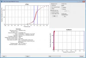 Microporous standard interactive t-plot